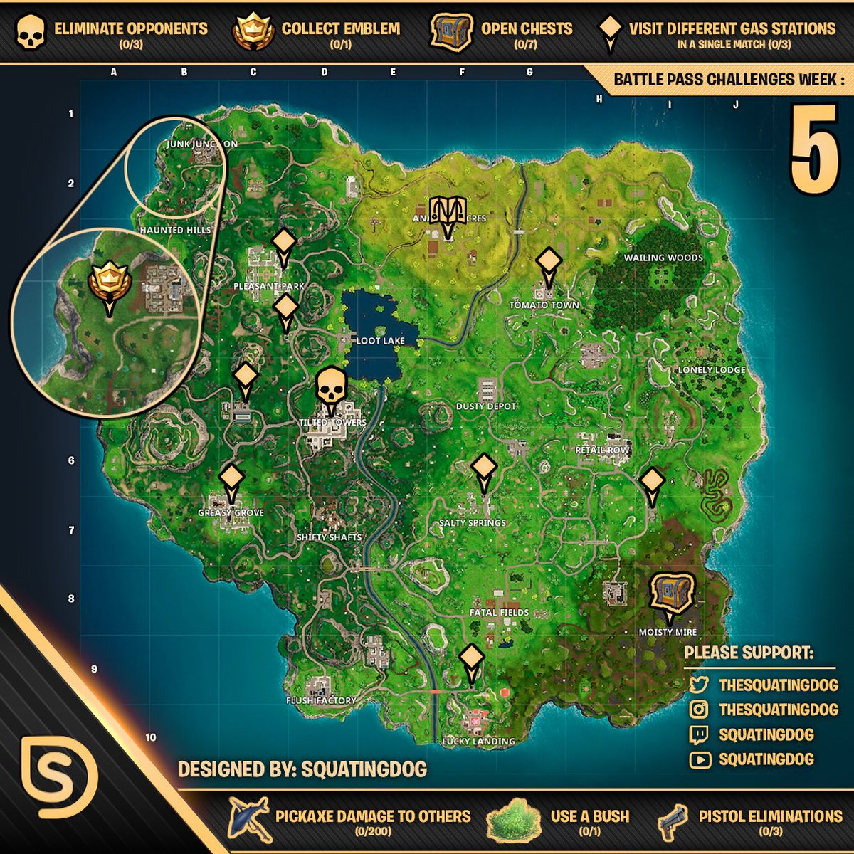 Week 5 Challenges All inclusive cheat sheet