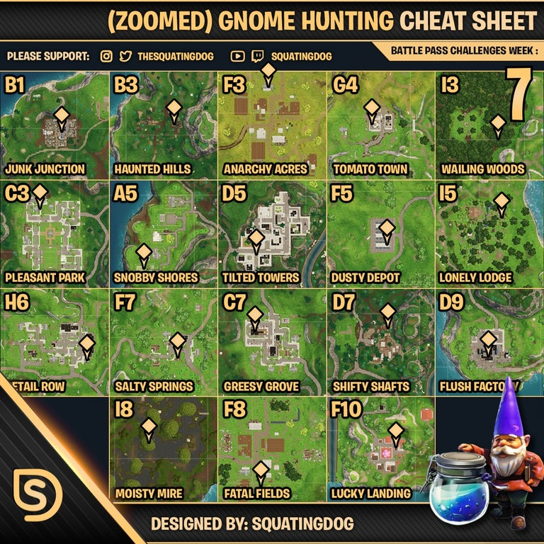 Gnome Locations