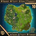 Week 10 Challenges Cheat Sheet