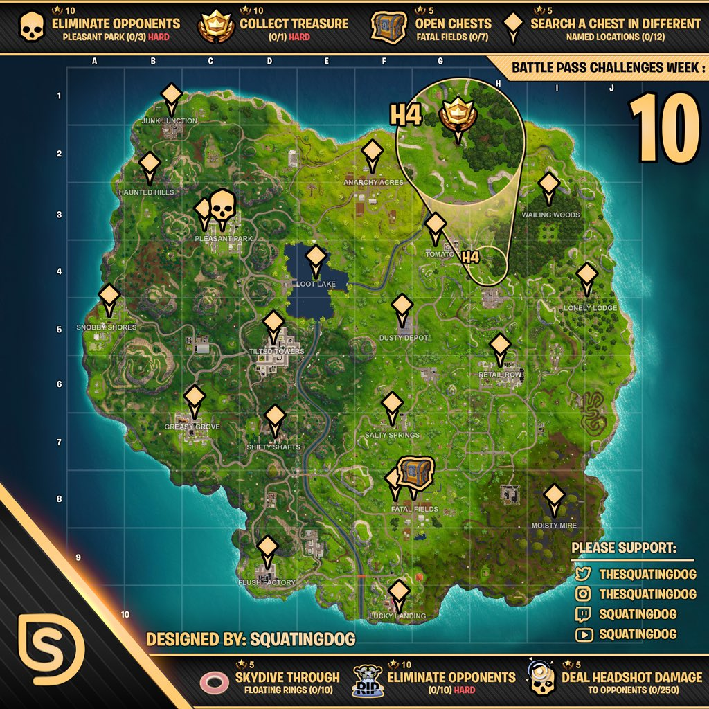 Fortnite Battle Pass Week 10 Map