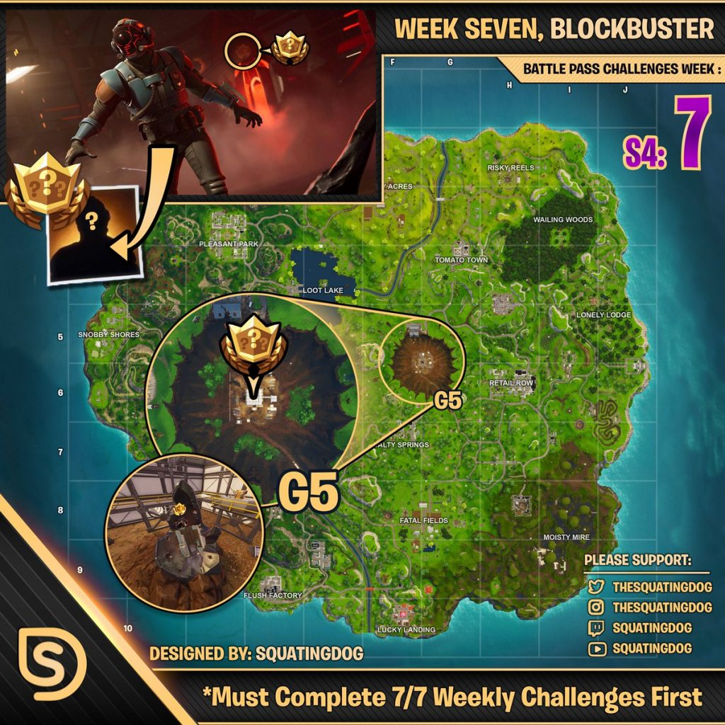 CheatSheet-Week7-Blockbuster