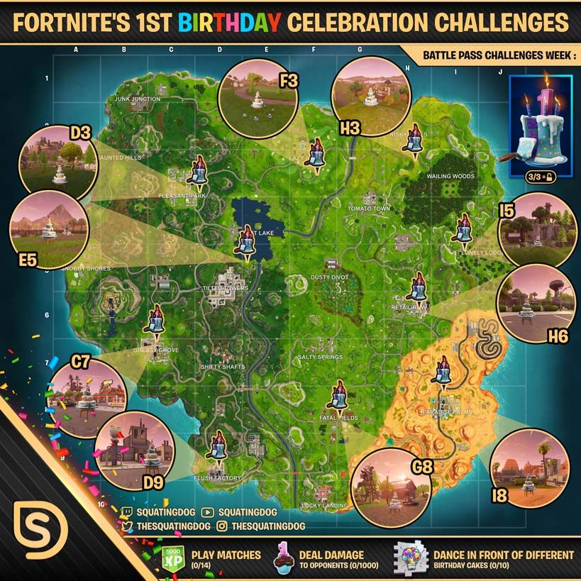 Season 5 Birthday Cakes Wheel Of Fortnite